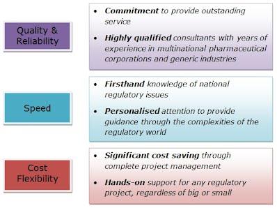 regulatory affairs, regulatory services